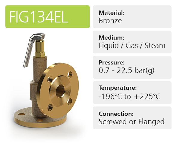 Fig 134el General Purpose Pressure Relief Valves
