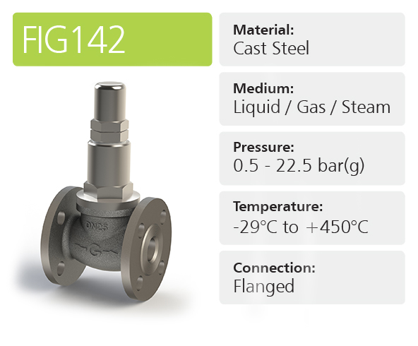 Fig142 In-line Pressure Relief Valves