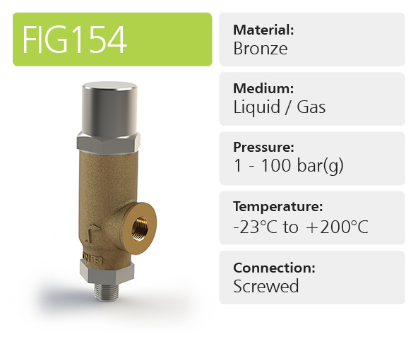 Fig154 High Pressure Relief Valves