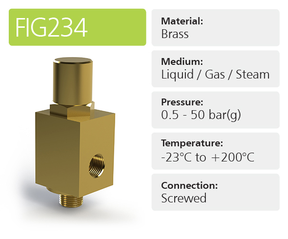 Fig234 High Pressure Relief Valves