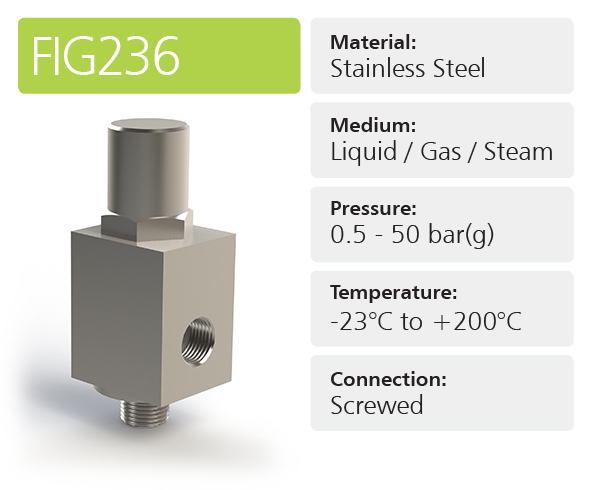 Fig236 High Pressure Relief Valves