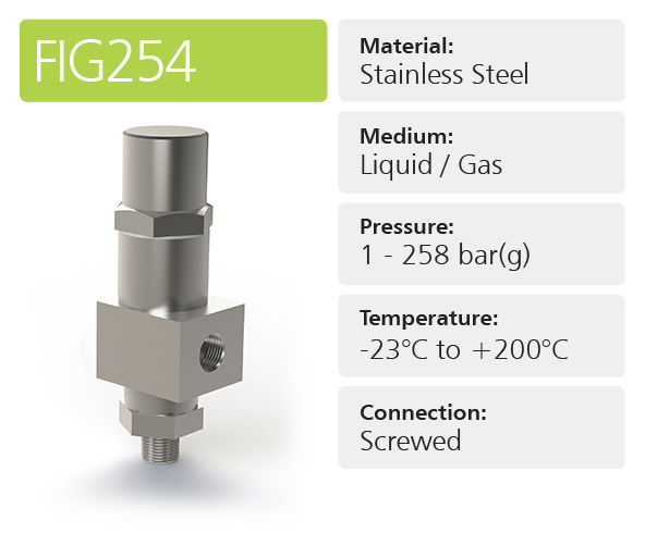 Fig254 High Pressure Relief Valves