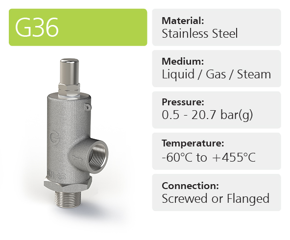 G36 General Purpose Pressure Relief Valves