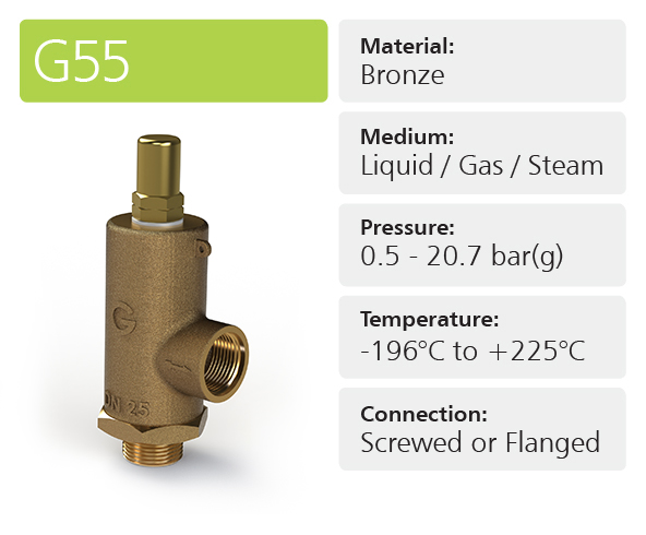 G55 General Purpose Pressure Relief Valves