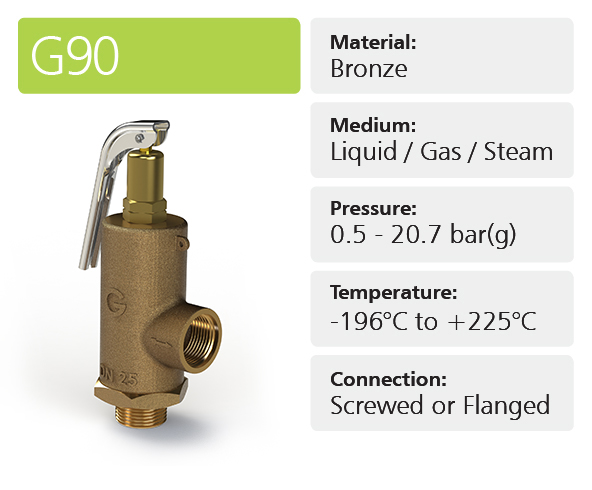 G90 General Purpose Pressure Relief Valves
