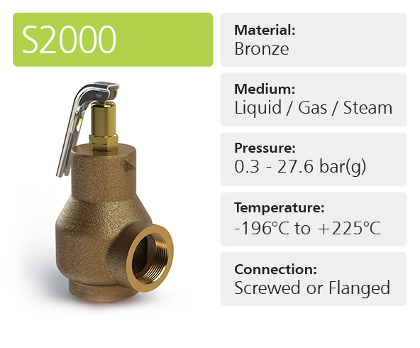 S2000 High & Full Lift Safety Relief Valves